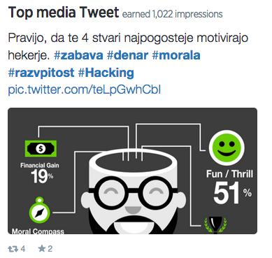 top media tweet maj
