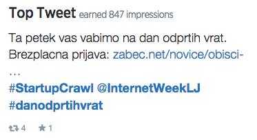 top tweet marec
